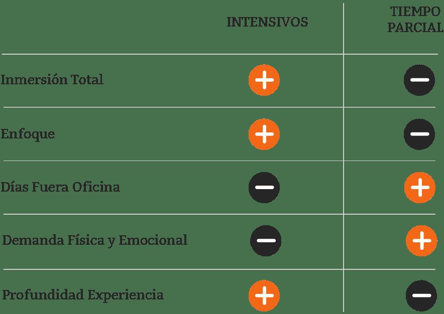 ttc-infograph-01-spanish