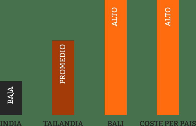 ttc-infograph-spanish-v1