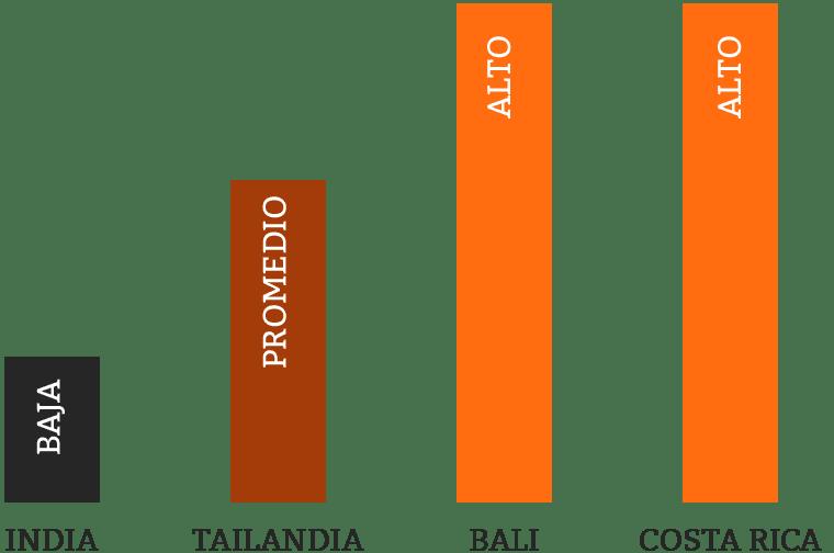 ttc-infograph-spanish-v2